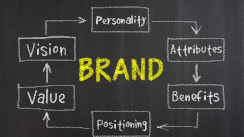 determine if you're branding properly, ask yourself these questions to start